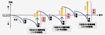表・図の例02